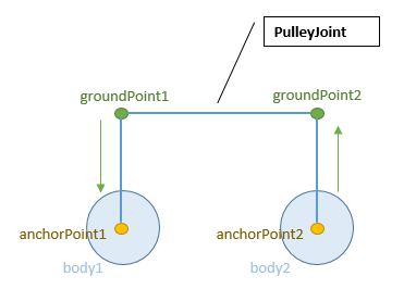 PulleyJoint.png